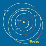 L'orbita di Eros