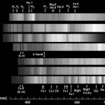 Fig.19 - Classificazione spettrale composta con le immagini ottenute a Libbiano