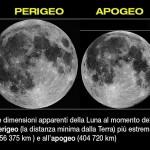 19 marzo: La Luna più grande dal 1992? Non è vero...