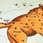 La corrente Stellare dell'Orsa Maggiore - Un ammasso che copre mezzo cielo