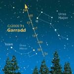 La GARRADD alla minima distanza