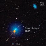 GROOMBRIDGE 1830 - Una saetta esplosiva tra le stelle