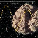 Asteroidi - Dalla ricerca di nuovi oggetti alla misura del periodo di rotazione