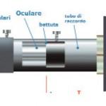 I metodi di amplificazione della focale nelle riprese CCD