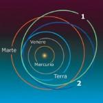 L'asteroide che mancò la Terra - Quarant'anni fa il più famoso evento di fireball diurno