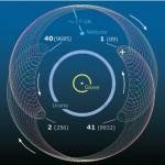 Nettuno - Plutone: una coppia destinata a non incontrarsi