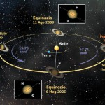 Saturno perde (quasi) tutti gli anelli