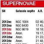 supernovae estive