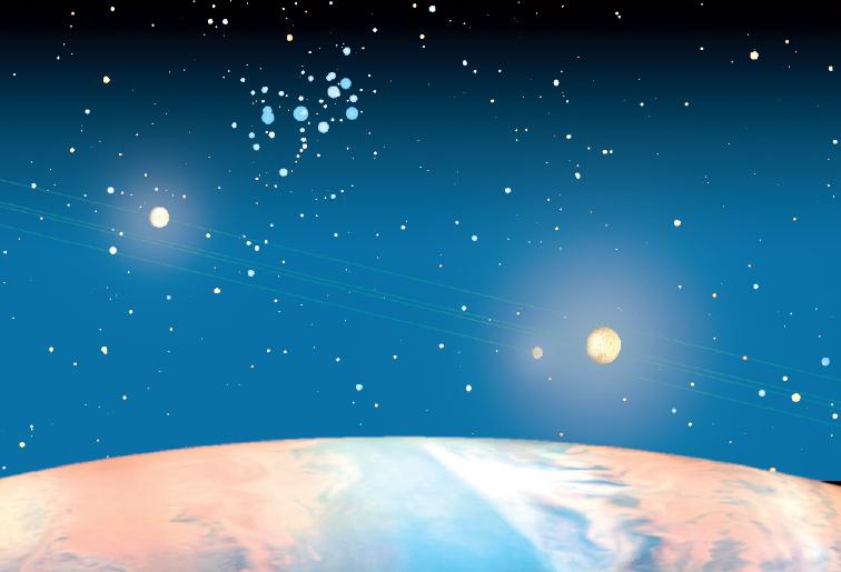 Cieli Extraterrestri