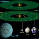ABITABILITA' COMPLICATA… su Urania di questa settimana
