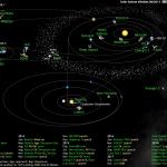 Aggiornamenti dalla flotta interplanetaria
