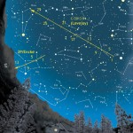 Lovejoy ed Encke due inaspettate comete binoculari