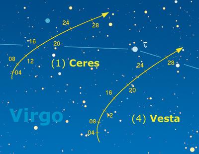 asteroidi cerere vesta