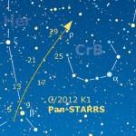 La Pan-STARRS e poco più