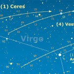 Cerere e Vesta: insieme verso la super congiunzione di Luglio - 2