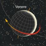 Venere e Terra, Risonanze o casualità?