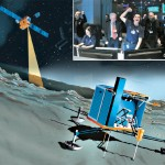 La sonda ROSETTA pronta al rendez-vous con la cometa 67P/Churyumov-Gerasimenko