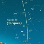 La Pan-STARRS torna a brillare buone le previsioni per la JACQUES