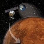 Marte pronto per accogliere la sua MOM (e il suo MAVEN...)