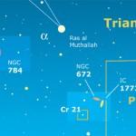 Galassie e falsi ammassi al largo di Caput Trianguli