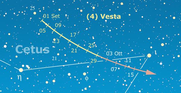 Asteroidi cartina vesta