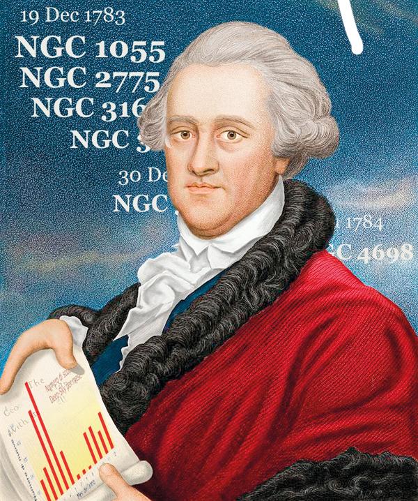 Herschel Numeri