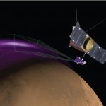 Il dibattito sulla Leadership della NASA nell'orbita bassa terrestre