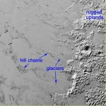 Plutone: nella Sputnik Planum il ghiaccio d'acqua galleggia in un mare di azoto congelato