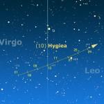 Hygiea, il gigante oscuro