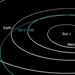 Posticipato l'incontro con l'asteroide 2013 TX68: ci sfiorerà l'8 marzo