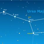 Alla scoperta del Cielo dalle Costellazioni alle profondità del Cosmo - Il Grande Carro