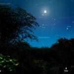 Luna, Saturno e Marte tra Libra e Scorpione