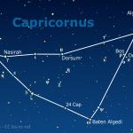 map-capricorno