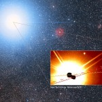 The predicted trajectory of Alpha Centauri A and B