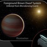 Spitzer e Swift scoprono una nana bruna tramite microlente gravitazionale