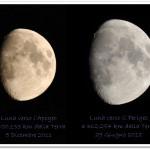 Super Luna, ovvero una Luna piena al Perigeo