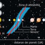 Se l'Universo brulica di alieni... dove sono tutti quanti?