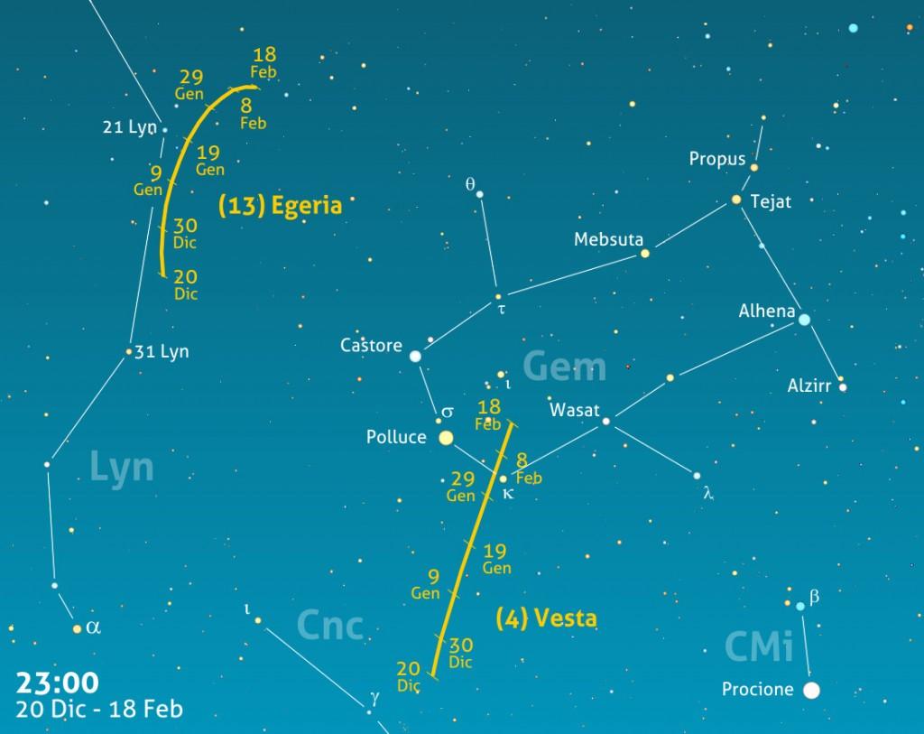 vesta-egeria-map