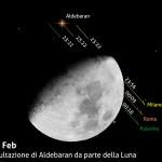 La Luna occulta Aldebaran