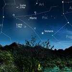 Congiunzione Luna, Venere, Marte e Urano