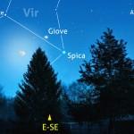Ore piccole con Luna, Giove e Spica