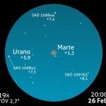 Congiunzione Marte e Urano