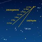 Asteroidi di Marzo - Aggiornamento sulla situazione del Club