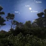 Congiunzione Luna, Giove e Spica