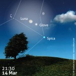 Congiunzione tra Luna, Giove e Spica