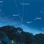 Marte tra le Pleiadi e le stelle del Toro