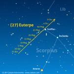 Asteroidi in Maggio: (27) Euterpe - Il Club dei 100 Asteroidi