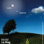 Congiunzione Luna – Saturno
