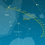 Osserviamo (3) Juno - Il Club dei 100 Asteroidi