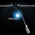Pesata una stella con la bilancia di Einstein